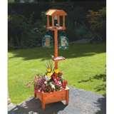 Bird Feeders By Aspect pictures