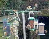 Rspb Bird Feeders Make images